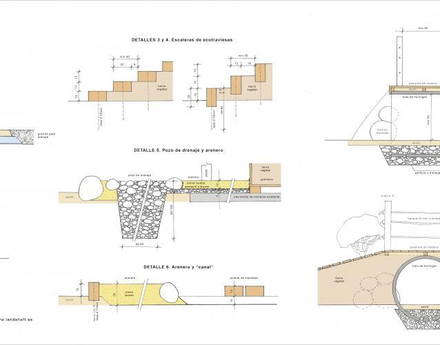 Proyecto del patio de la escola bressol El Niu Mollerussa